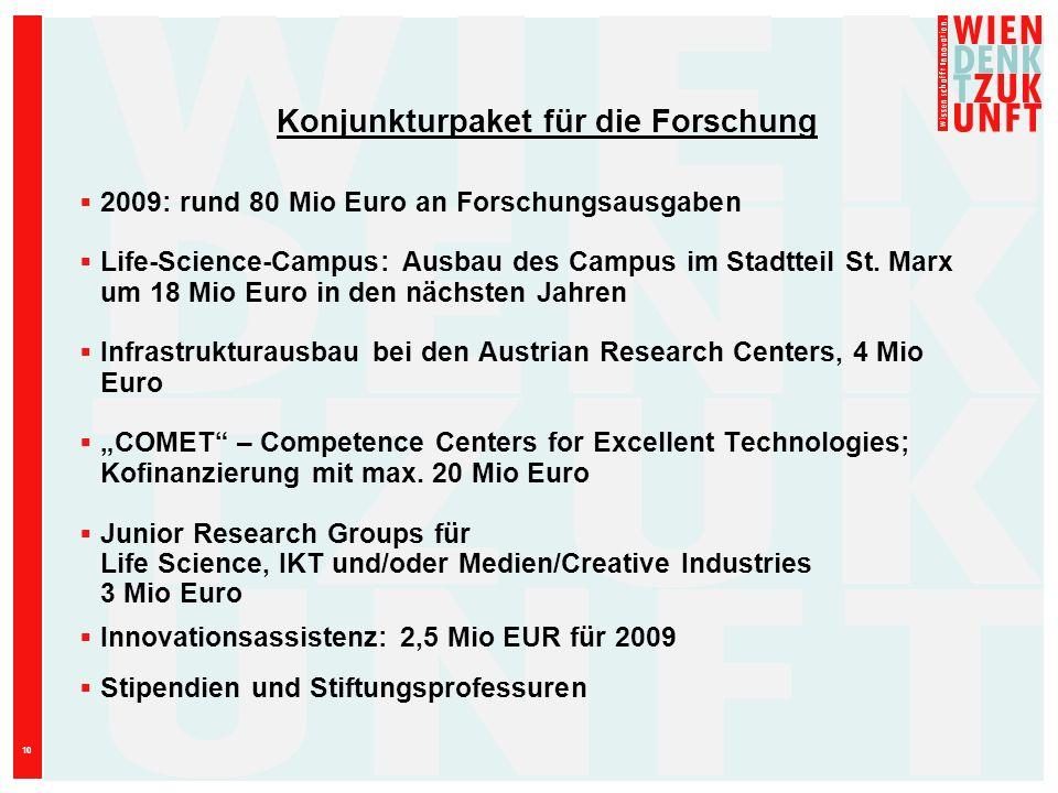10 Konjunkturpaket für die Forschung 2009: rund 80 Mio Euro an Forschungsausgaben Life-Science-Campus: Ausbau des Campus im Stadtteil St. Marx um 18 M