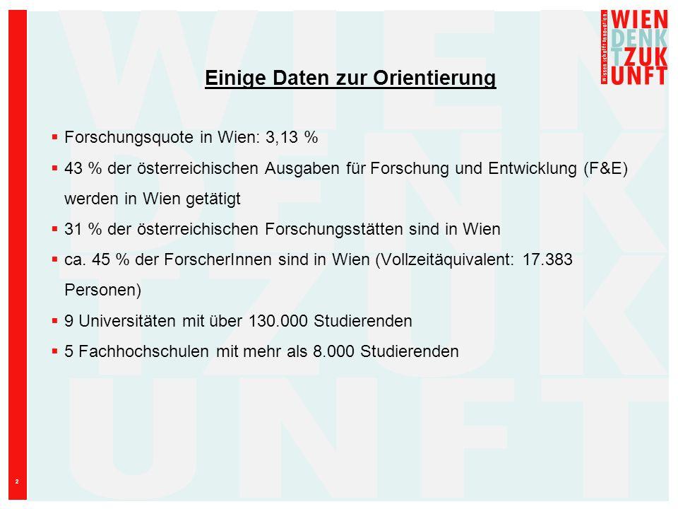 2 Einige Daten zur Orientierung Forschungsquote in Wien: 3,13 % 43 % der österreichischen Ausgaben für Forschung und Entwicklung (F&E) werden in Wien
