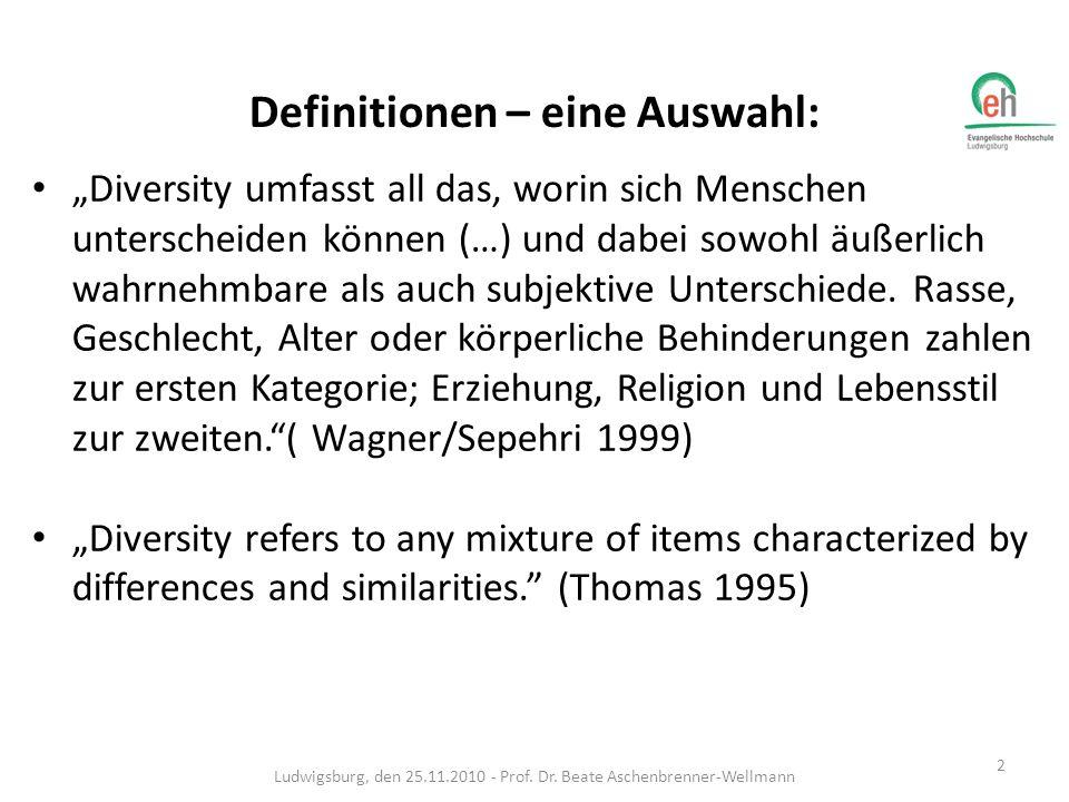 Diversitätsebenen Die breite Diversitätsdefinition von Gardenswartz / Rowe/Digh/Bennett 2003 systematisiert folgende Diversitätsebenen: individuelle Identifikationen (biologisches Geschlecht, Alter usw.) soziale Formationen (Familienstrukturen, Elternschaft, sozialer Status, Ausbildung etc.) organisationale Faktoren ( z.B.