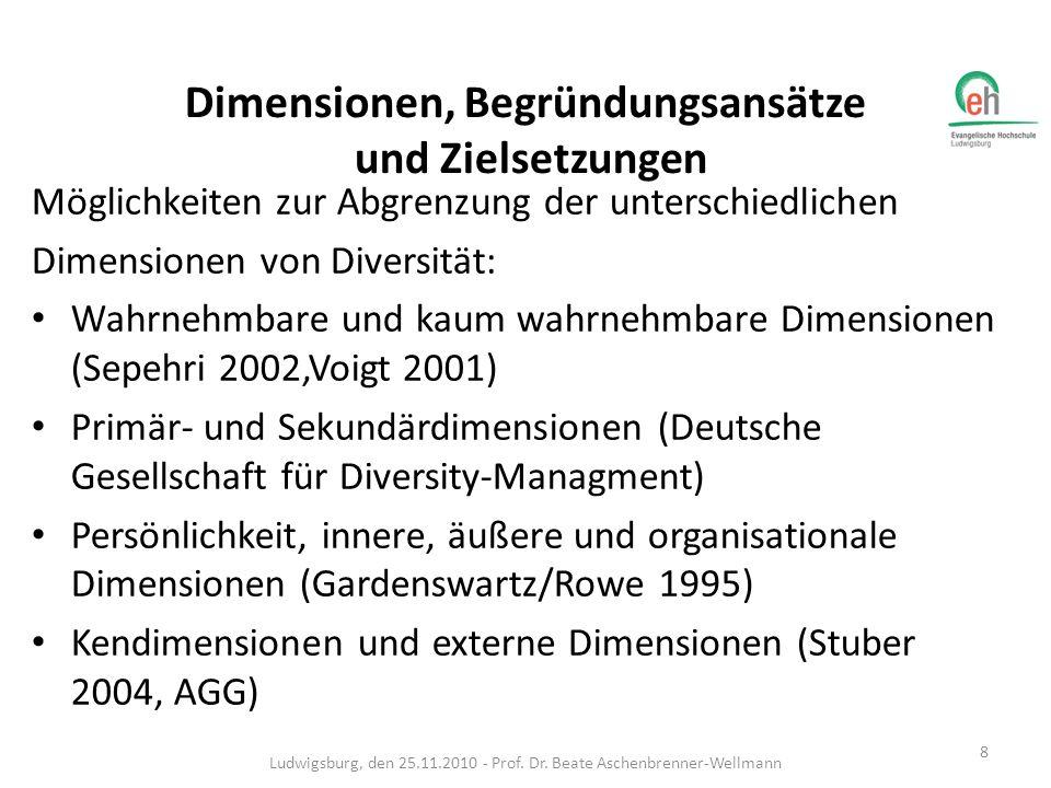 Wahrnehmbare und kaum wahrnehmbare Dimensionen: Nach Voigt 2001 Ludwigsburg, den 25.11.2010 - Prof.