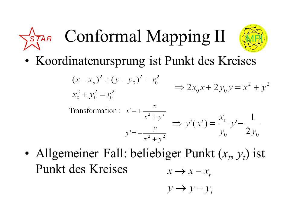 Conformal Mapping II Koordinatenursprung ist Punkt des Kreises Allgemeiner Fall: beliebiger Punkt (x t, y t ) ist Punkt des Kreises