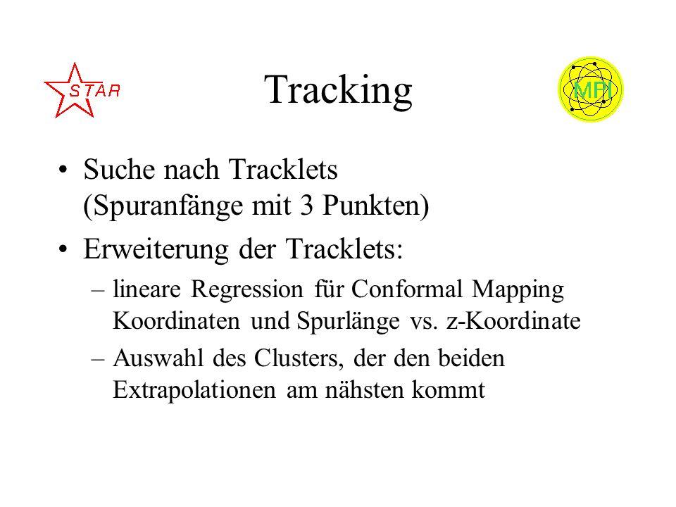 Tracking Suche nach Tracklets (Spuranfänge mit 3 Punkten) Erweiterung der Tracklets: –lineare Regression für Conformal Mapping Koordinaten und Spurlän