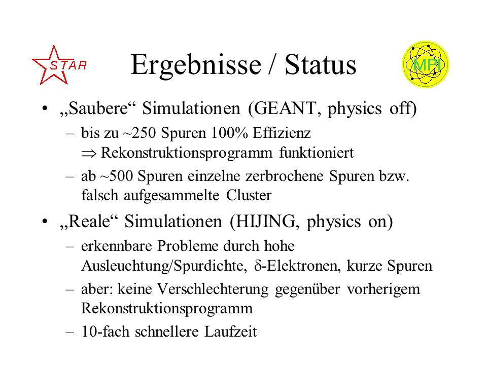 Ergebnisse / Status Saubere Simulationen (GEANT, physics off) –bis zu ~250 Spuren 100% Effizienz Rekonstruktionsprogramm funktioniert –ab ~500 Spuren