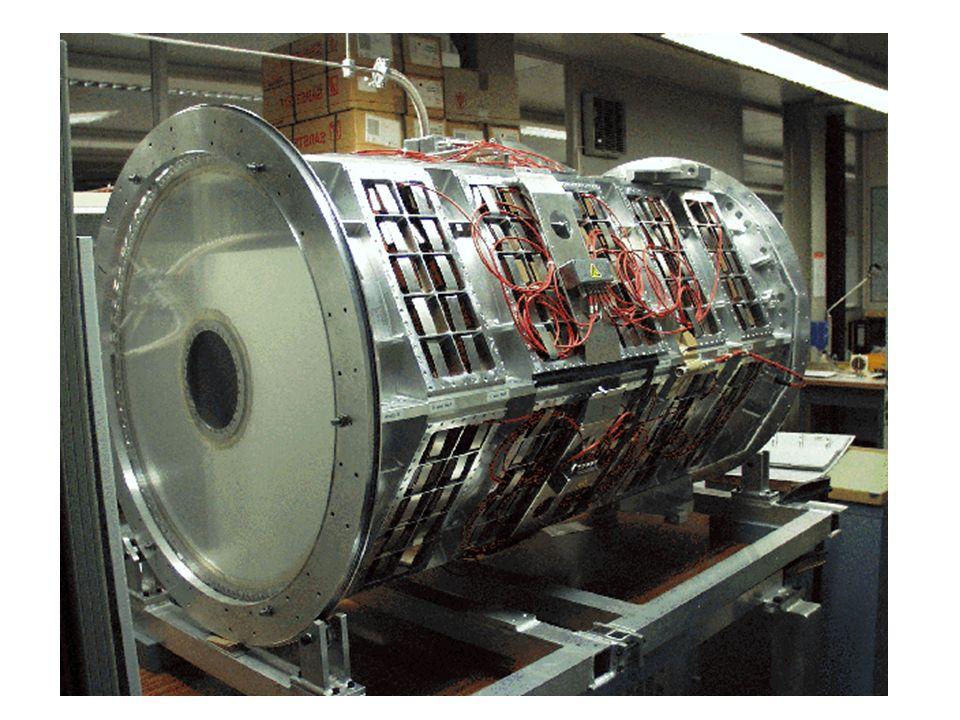 STAR FTPC Kollaboration Brookhaven National Laboratory –A.