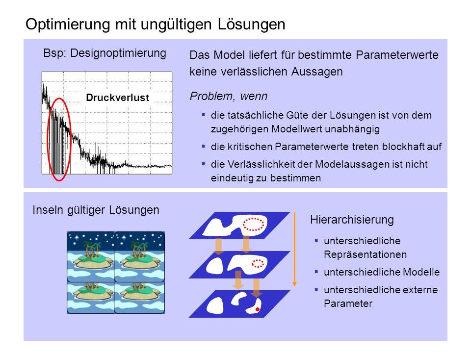 Optimierung mit ungültigen Lösungen Druckverlust Bsp: Designoptimierung Das Model liefert für bestimmte Parameterwerte keine verlässlichen Aussagen Pr