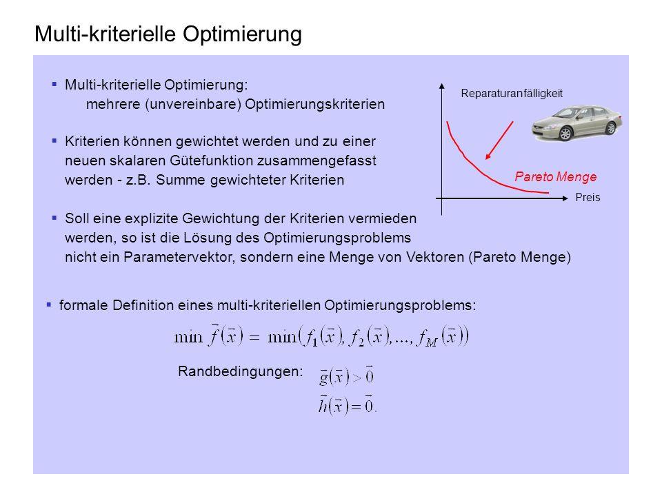Multi-kriterielle Optimierung Multi-kriterielle Optimierung: mehrere (unvereinbare) Optimierungskriterien Preis Reparaturanfälligkeit Pareto Menge for
