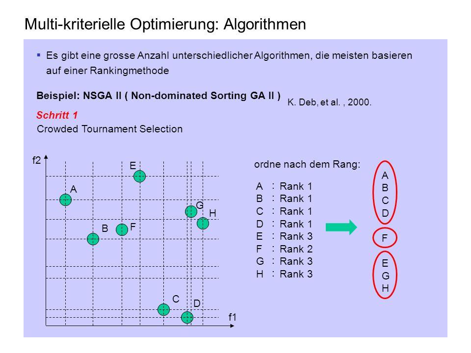 Multi-kriterielle Optimierung: Algorithmen Es gibt eine grosse Anzahl unterschiedlicher Algorithmen, die meisten basieren auf einer Rankingmethode Bei