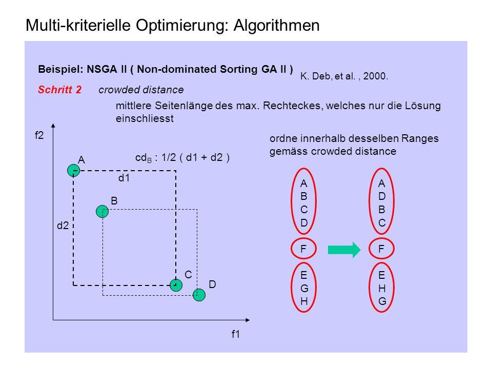 Multi-kriterielle Optimierung: Algorithmen Beispiel: NSGA II ( Non-dominated Sorting GA II ) K. Deb, et al., 2000. Schritt 2 ordne innerhalb desselben