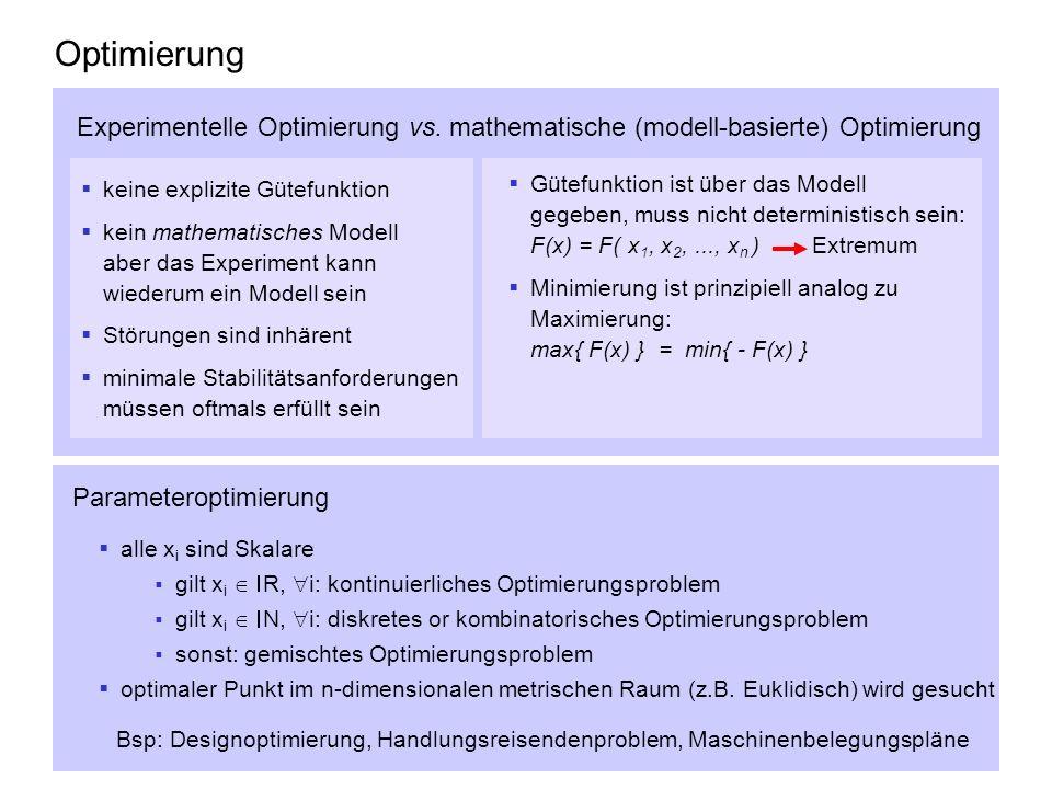 Optimierung Experimentelle Optimierung vs. mathematische (modell-basierte) Optimierung keine explizite Gütefunktion kein mathematisches Modell aber da