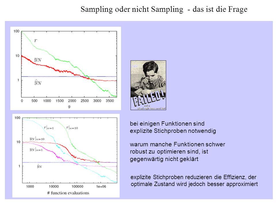 Sampling oder nicht Sampling - das ist die Frage explizite Stichproben reduzieren die Effizienz, der optimale Zustand wird jedoch besser approximiert