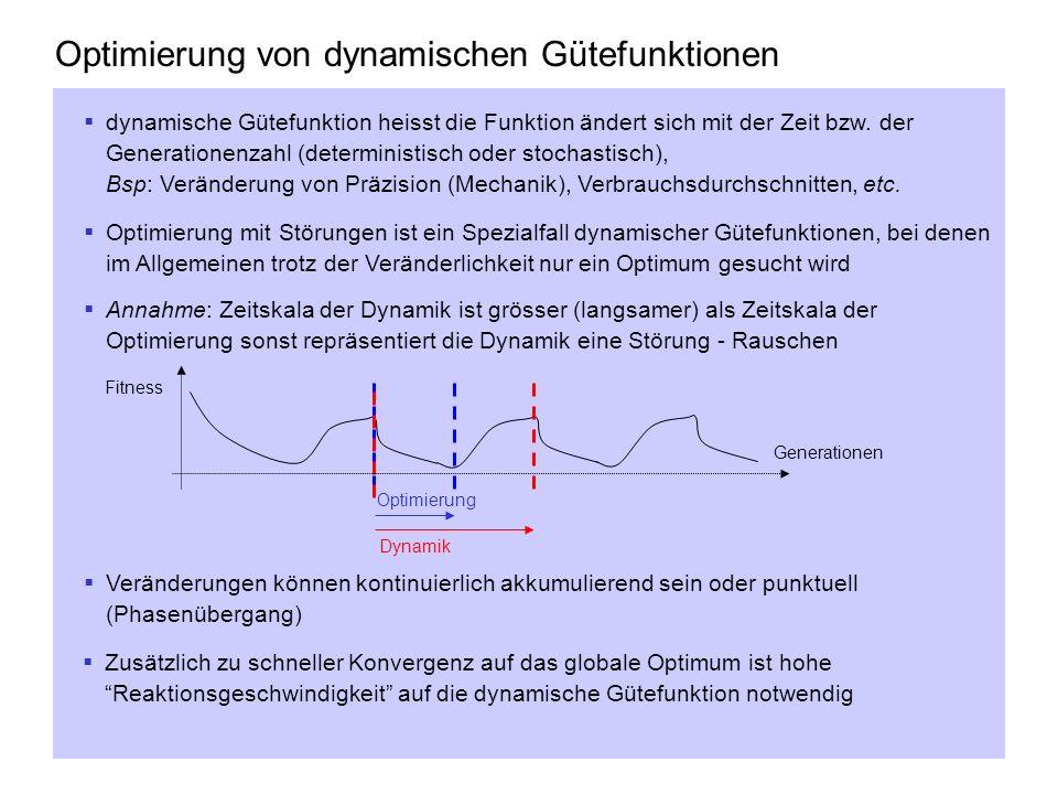 Optimierung von dynamischen Gütefunktionen dynamische Gütefunktion heisst die Funktion ändert sich mit der Zeit bzw. der Generationenzahl (determinist