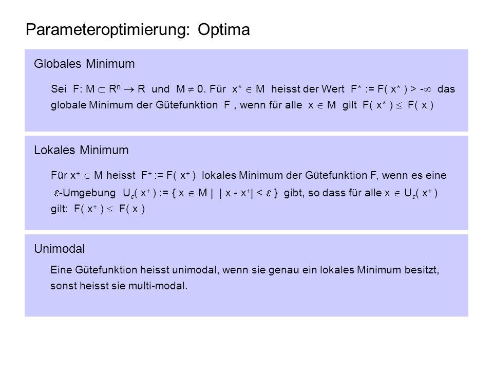 Parameteroptimierung: Optima Unimodal Globales Minimum Sei F: M R n R und M 0. Für x* M heisst der Wert F* := F( x* ) > - das globale Minimum der Güte