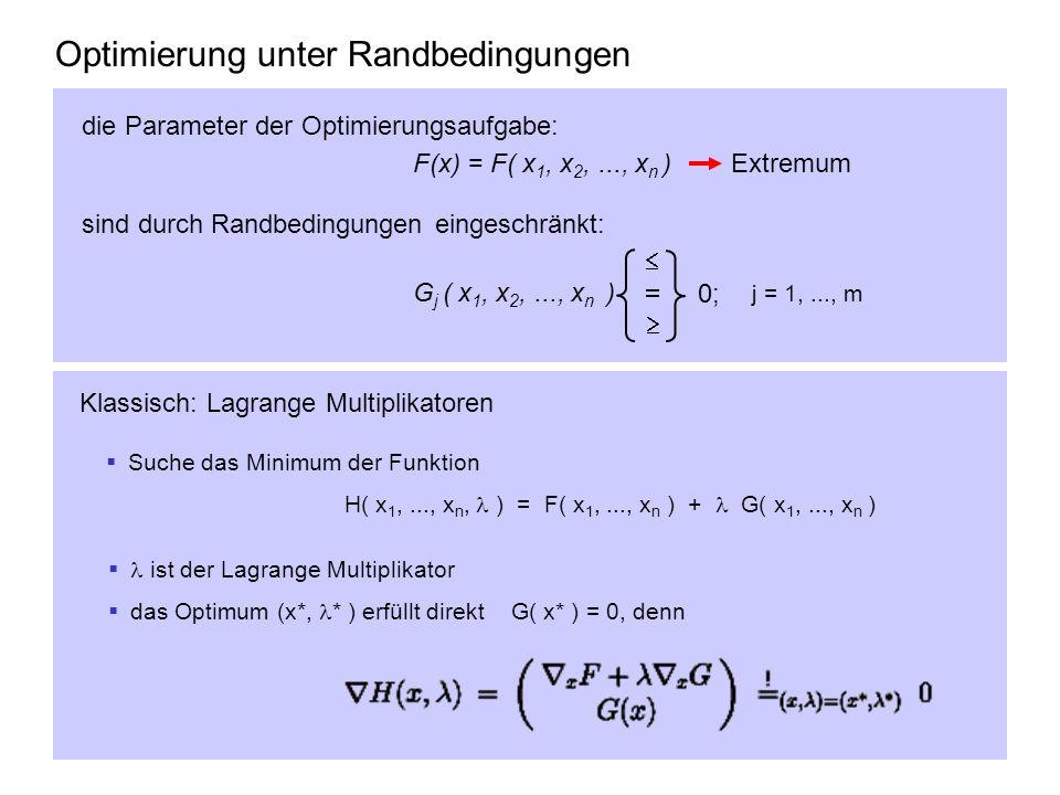 Optimierung unter Randbedingungen die Parameter der Optimierungsaufgabe: F(x) = F( x 1, x 2,..., x n ) Extremum sind durch Randbedingungen eingeschrän