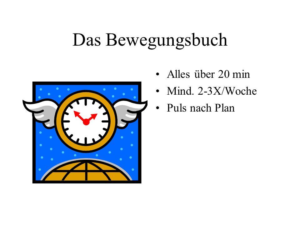 Das Bewegungsbuch Alles über 20 min Mind. 2-3X/Woche Puls nach Plan