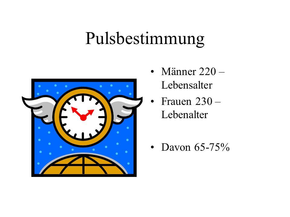 Pulsbestimmung Männer 220 – Lebensalter Frauen 230 – Lebenalter Davon 65-75%