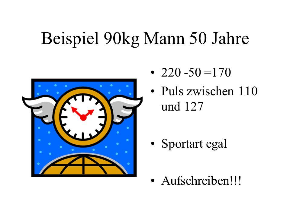 Beispiel 90kg Mann 50 Jahre 220 -50 =170 Puls zwischen 110 und 127 Sportart egal Aufschreiben!!!