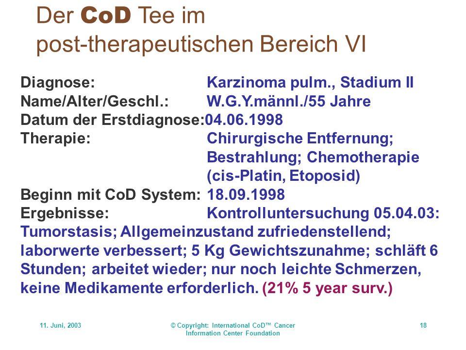11. Juni, 2003© Copyright: International CoD Cancer Information Center Foundation 18 Der CoD Tee im post-therapeutischen Bereich VI Diagnose:Karzinoma