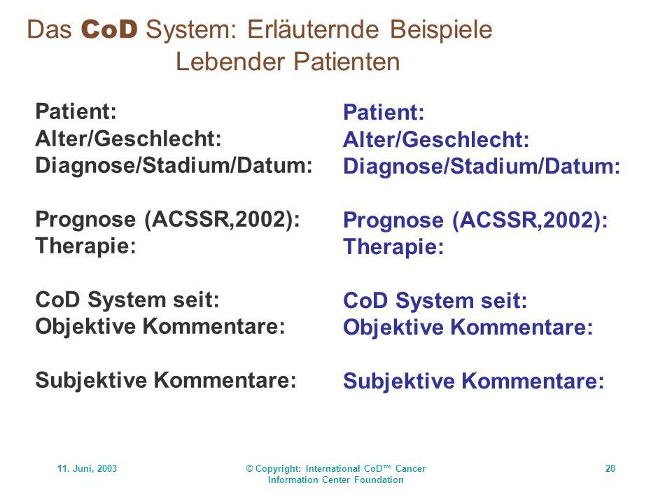 11. Juni, 2003© Copyright: International CoD Cancer Information Center Foundation 20 Das CoD System: Erläuternde Beispiele Lebender Patienten Patient: