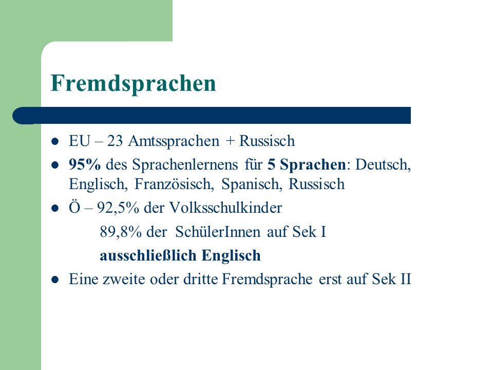 Fremdsprachen EU – 23 Amtssprachen + Russisch 95% des Sprachenlernens für 5 Sprachen: Deutsch, Englisch, Französisch, Spanisch, Russisch Ö – 92,5% der