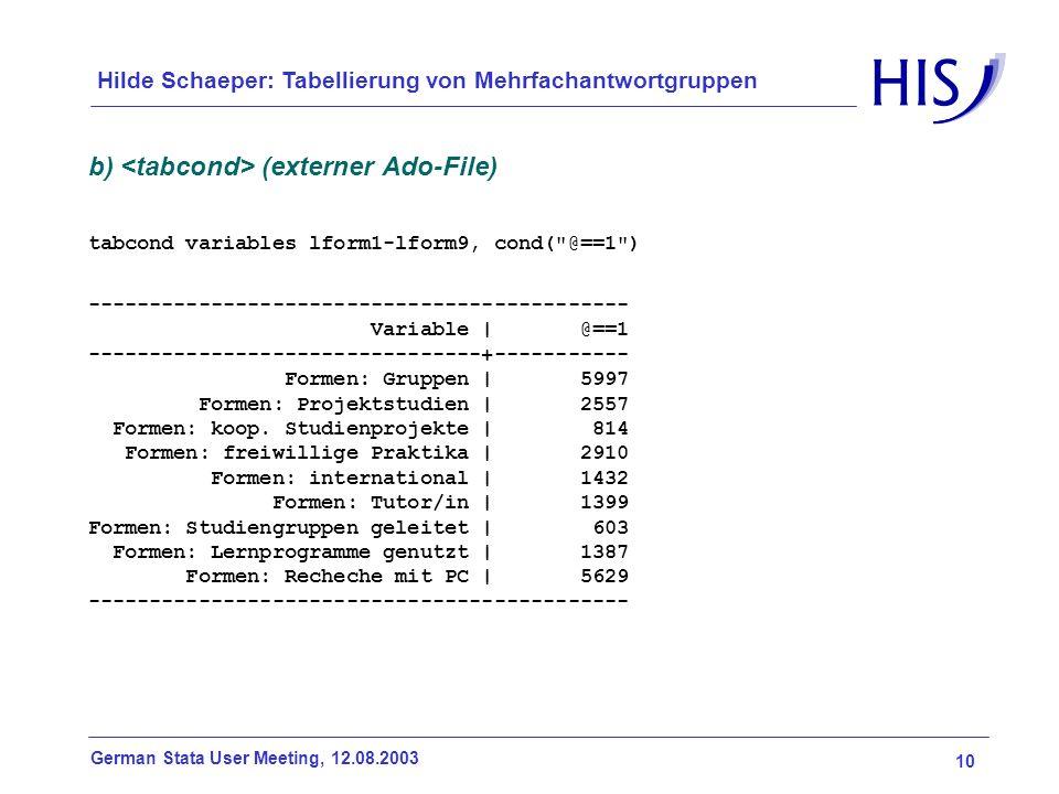 10 German Stata User Meeting, 12.08.2003 Hilde Schaeper: Tabellierung von Mehrfachantwortgruppen b) (externer Ado-File) tabcond variables lform1-lform