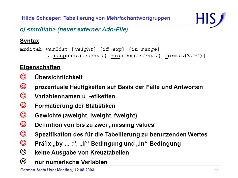 11 German Stata User Meeting, 12.08.2003 Hilde Schaeper: Tabellierung von Mehrfachantwortgruppen Eigenschaften Übersichtlichkeit prozentuale Häufigkei