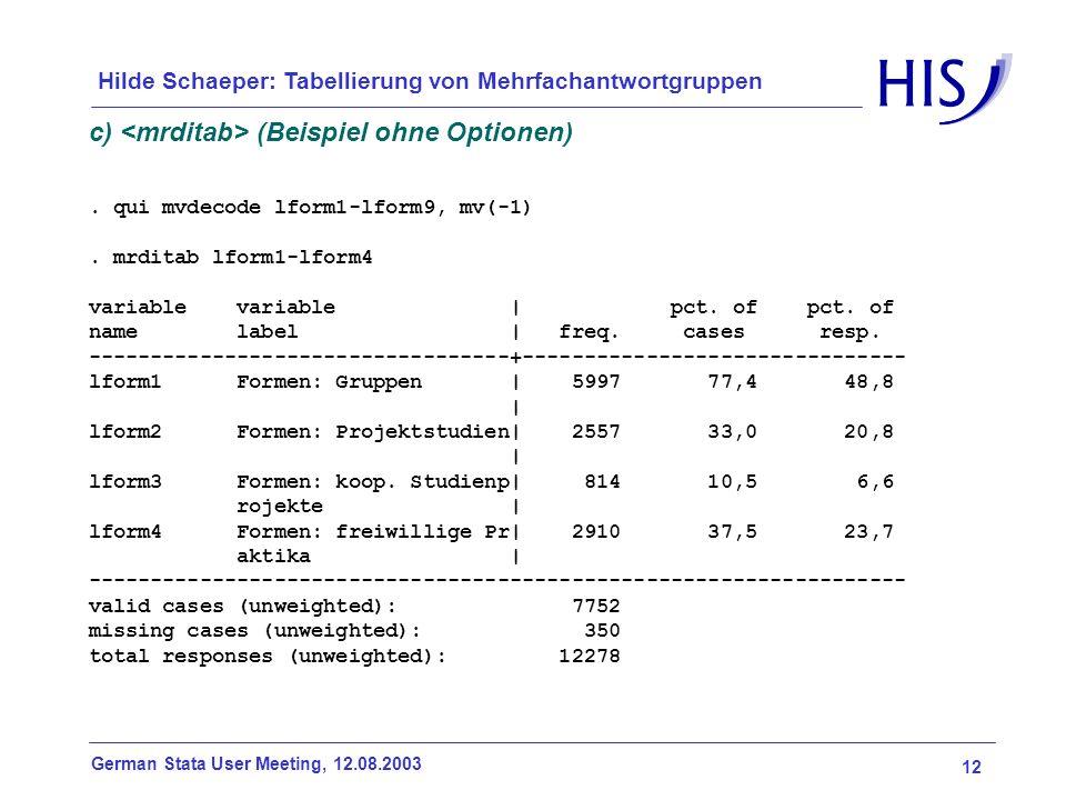 12 German Stata User Meeting, 12.08.2003 Hilde Schaeper: Tabellierung von Mehrfachantwortgruppen c) (Beispiel ohne Optionen). qui mvdecode lform1-lfor