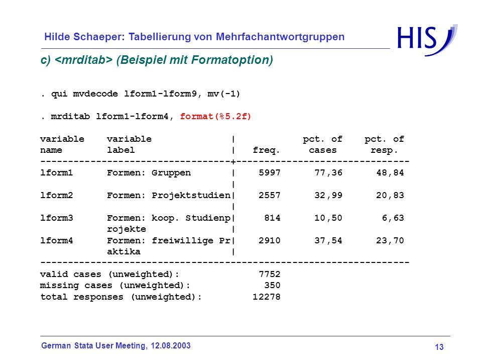 13 German Stata User Meeting, 12.08.2003 Hilde Schaeper: Tabellierung von Mehrfachantwortgruppen c) (Beispiel mit Formatoption). qui mvdecode lform1-l