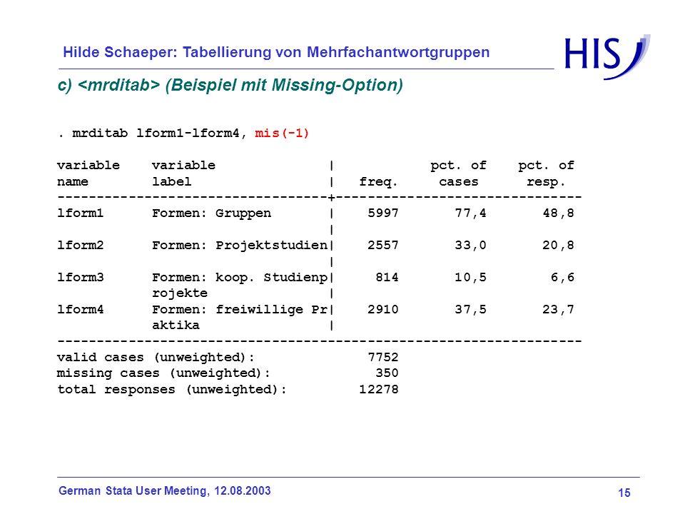 15 German Stata User Meeting, 12.08.2003 Hilde Schaeper: Tabellierung von Mehrfachantwortgruppen c) (Beispiel mit Missing-Option). mrditab lform1-lfor
