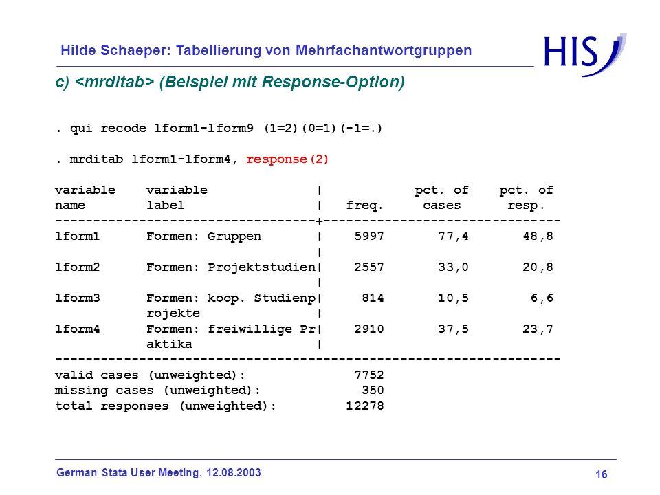16 German Stata User Meeting, 12.08.2003 Hilde Schaeper: Tabellierung von Mehrfachantwortgruppen c) (Beispiel mit Response-Option). qui recode lform1-