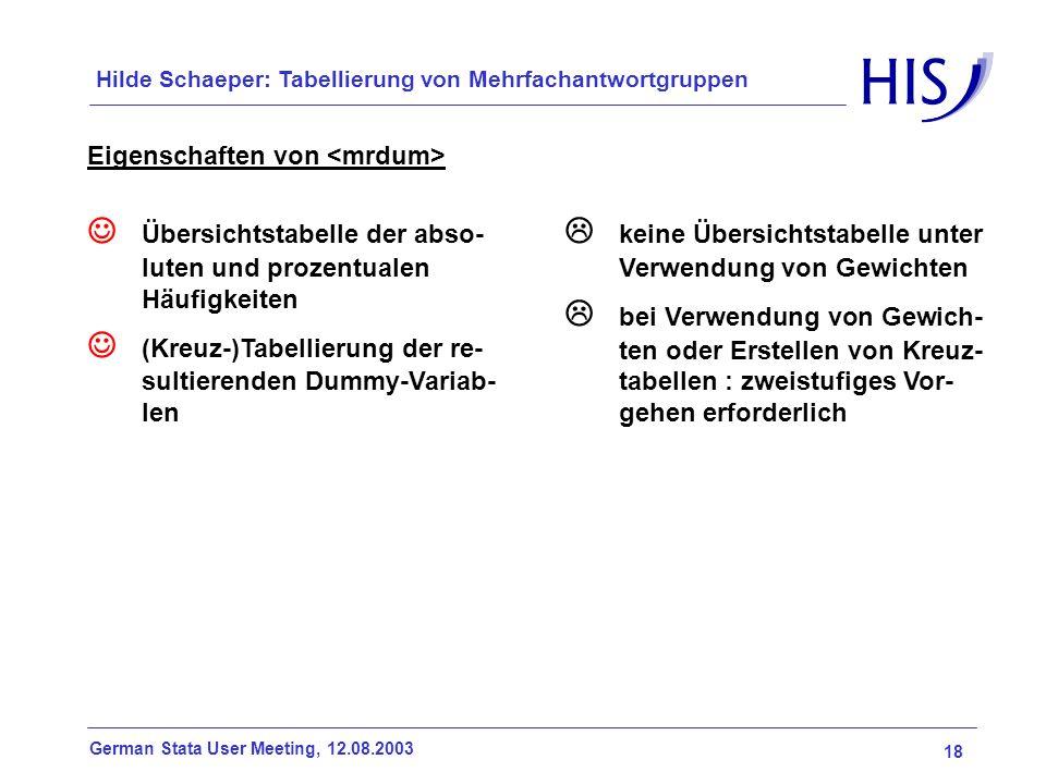 18 German Stata User Meeting, 12.08.2003 Hilde Schaeper: Tabellierung von Mehrfachantwortgruppen Eigenschaften von Übersichtstabelle der abso- luten u