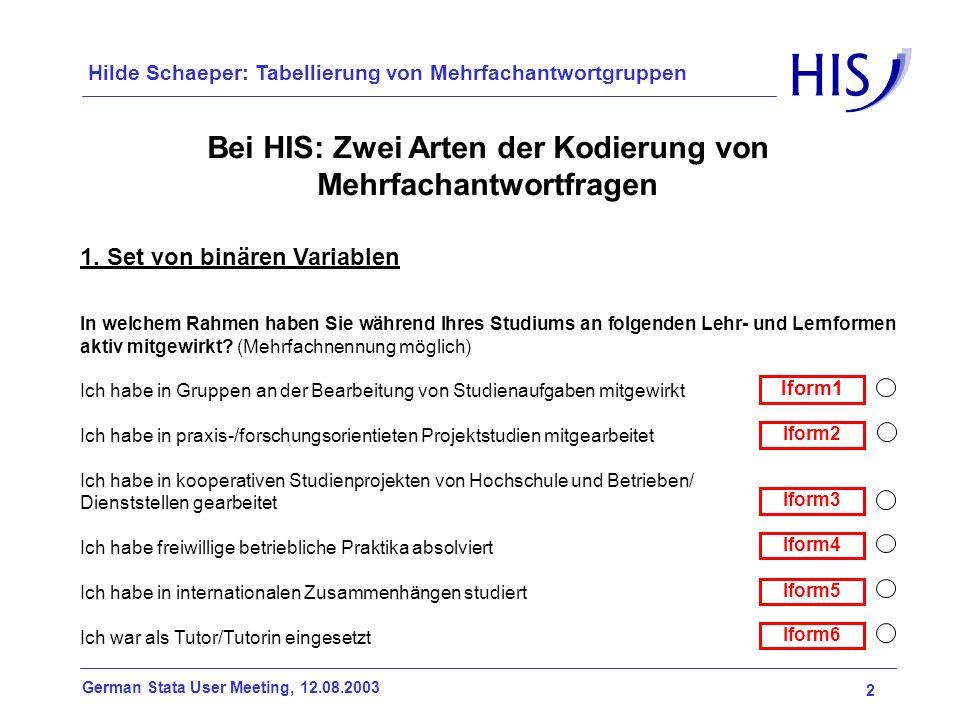 2 German Stata User Meeting, 12.08.2003 Hilde Schaeper: Tabellierung von Mehrfachantwortgruppen Bei HIS: Zwei Arten der Kodierung von Mehrfachantwortf