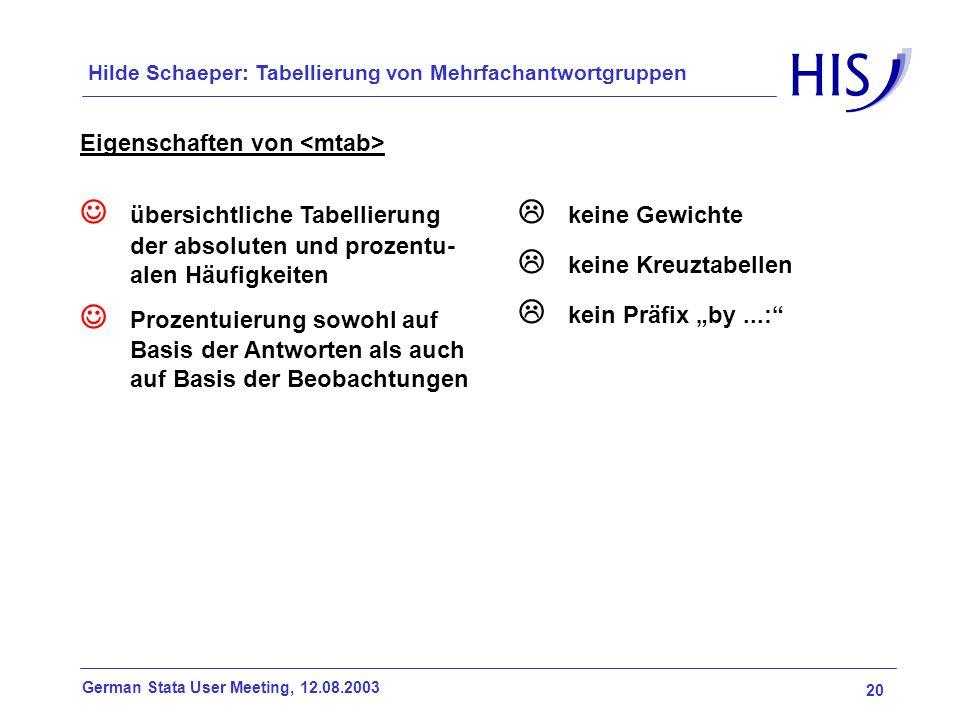 20 German Stata User Meeting, 12.08.2003 Hilde Schaeper: Tabellierung von Mehrfachantwortgruppen Eigenschaften von übersichtliche Tabellierung der abs