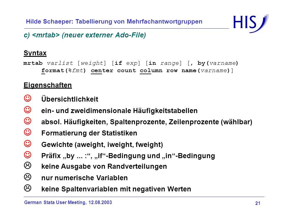 21 German Stata User Meeting, 12.08.2003 Hilde Schaeper: Tabellierung von Mehrfachantwortgruppen Eigenschaften Übersichtlichkeit ein- und zweidimensio