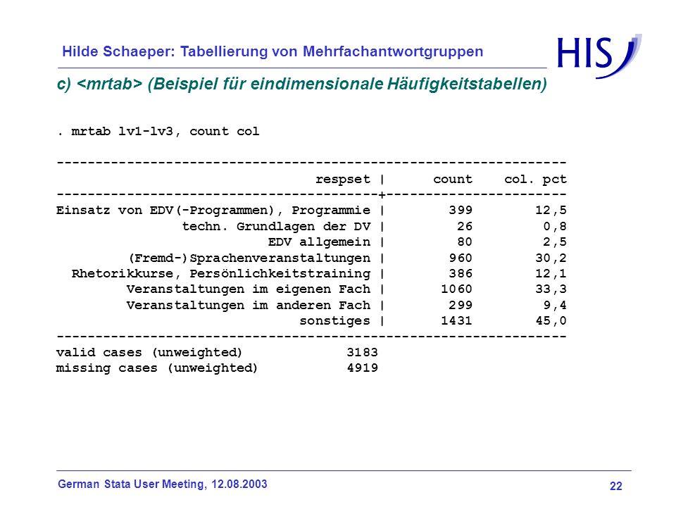 22 German Stata User Meeting, 12.08.2003 Hilde Schaeper: Tabellierung von Mehrfachantwortgruppen c) (Beispiel für eindimensionale Häufigkeitstabellen)