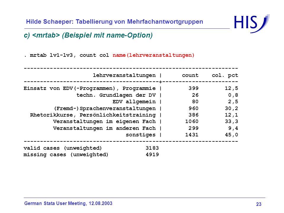 23 German Stata User Meeting, 12.08.2003 Hilde Schaeper: Tabellierung von Mehrfachantwortgruppen c) (Beispiel mit name-Option). mrtab lv1-lv3, count c
