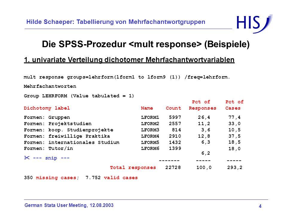 4 German Stata User Meeting, 12.08.2003 Hilde Schaeper: Tabellierung von Mehrfachantwortgruppen Die SPSS-Prozedur (Beispiele) 1. univariate Verteilung