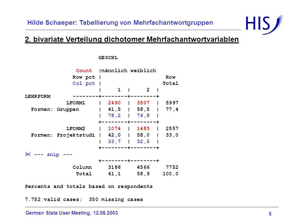 5 German Stata User Meeting, 12.08.2003 Hilde Schaeper: Tabellierung von Mehrfachantwortgruppen 2. bivariate Verteilung dichotomer Mehrfachantwortvari