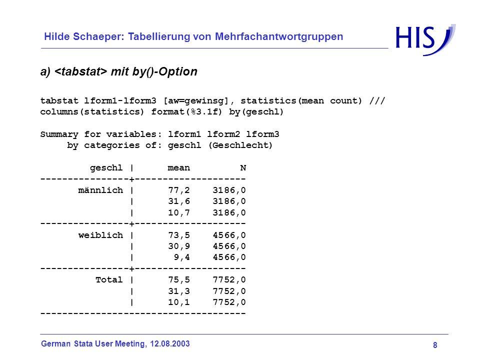 8 German Stata User Meeting, 12.08.2003 Hilde Schaeper: Tabellierung von Mehrfachantwortgruppen a) mit by()-Option tabstat lform1-lform3 [aw=gewinsg],