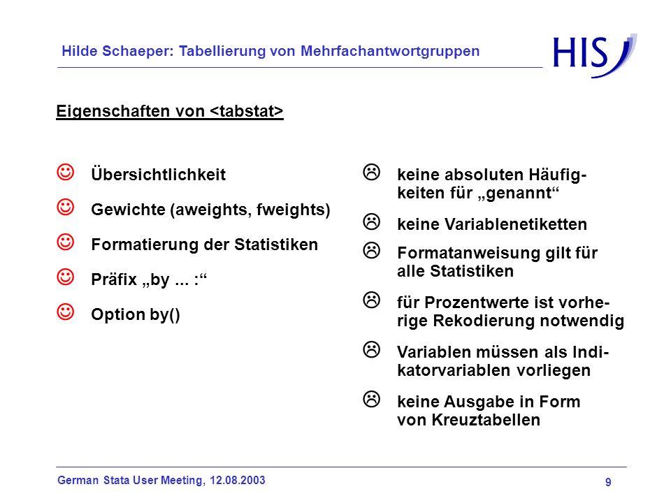 9 German Stata User Meeting, 12.08.2003 Hilde Schaeper: Tabellierung von Mehrfachantwortgruppen Eigenschaften von Übersichtlichkeit Gewichte (aweights