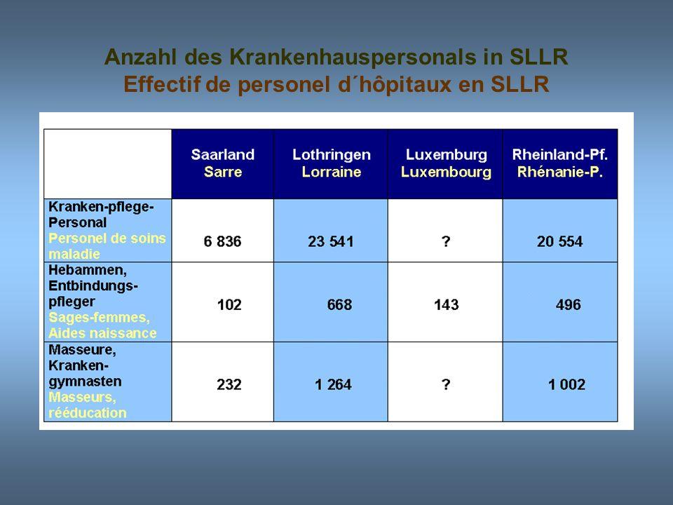 NL D Grenzgänger Frontaliers Eine Versichertenkarte Une carte d´assuré