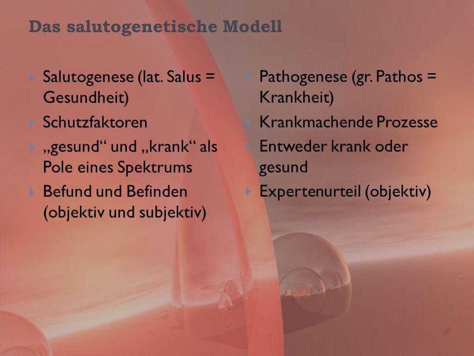 Salutogenese (lat. Salus = Gesundheit) Schutzfaktoren gesund und krank als Pole eines Spektrums Befund und Befinden (objektiv und subjektiv) Pathogene