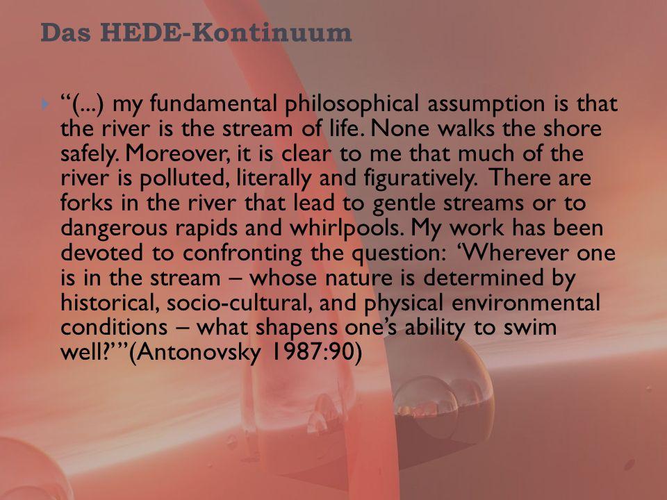 Kohärenzgefühl Im Sinne Antonovskys: eine Grundüberzeugung 3 Komponenten: Verstehbarkeit Handhabbarkeit Sinnhaftigkeit