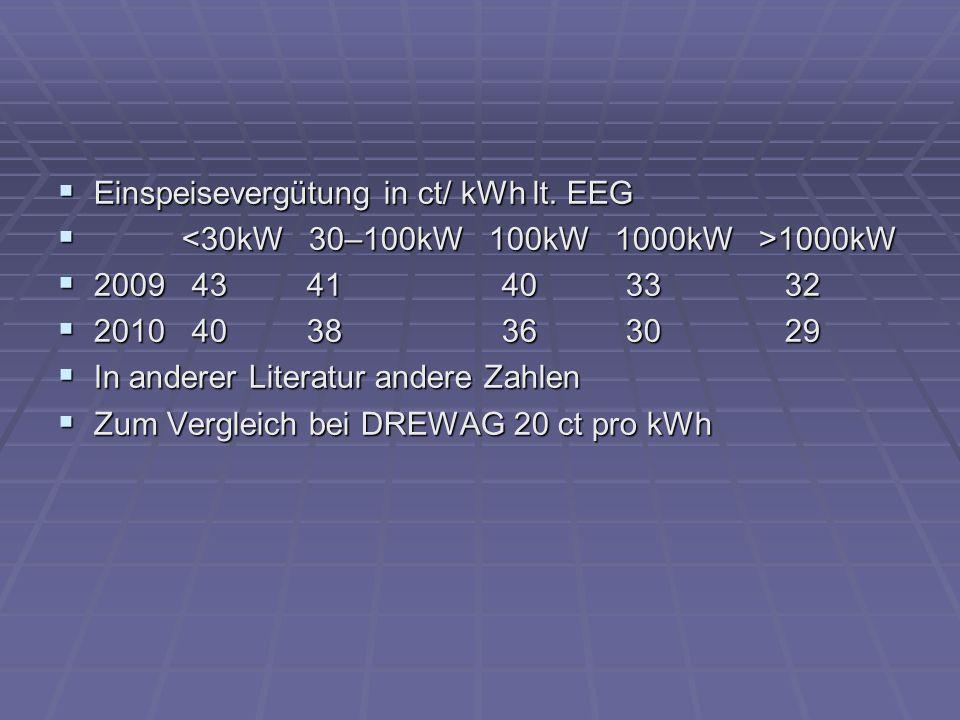 Einspeisevergütung in ct/ kWh lt. EEG Einspeisevergütung in ct/ kWh lt. EEG 1000kW 1000kW 2009 43 41 40 33 32 2009 43 41 40 33 32 2010 40 38 36 30 29