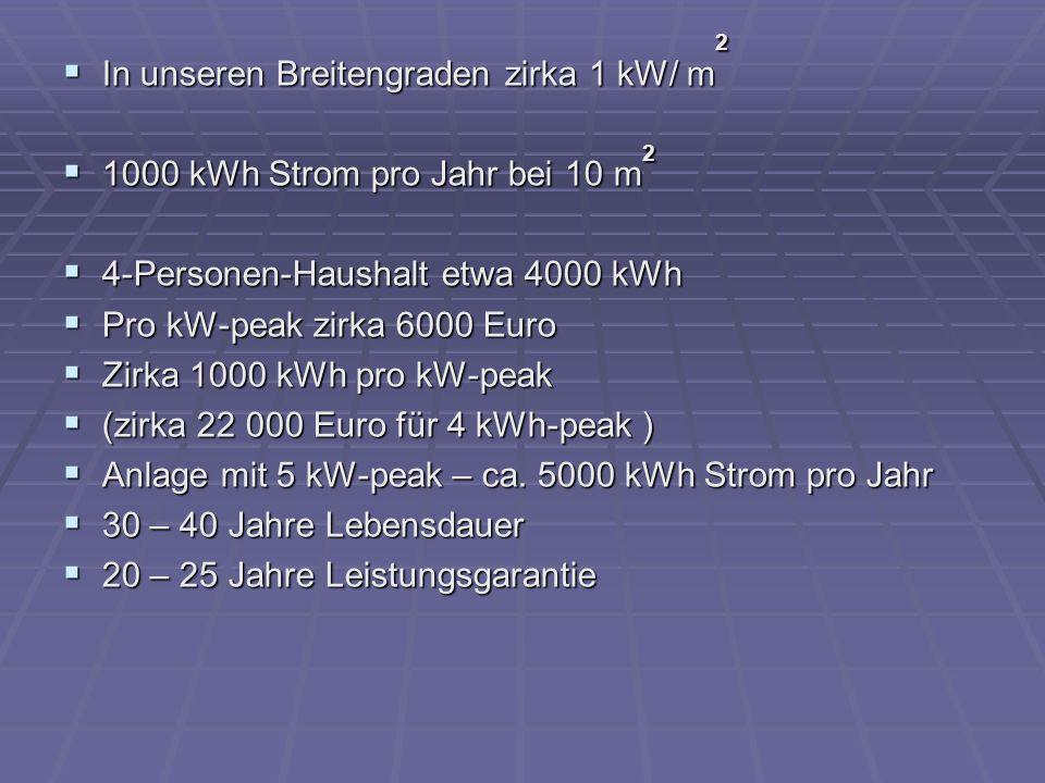 In unseren Breitengraden zirka 1 kW/ m 2 In unseren Breitengraden zirka 1 kW/ m 2 1000 kWh Strom pro Jahr bei 10 m 2 1000 kWh Strom pro Jahr bei 10 m