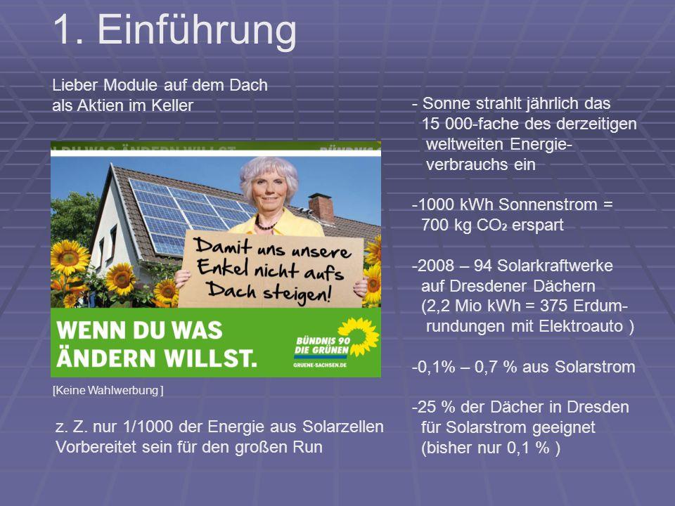 z. Z. nur 1/1000 der Energie aus Solarzellen Vorbereitet sein für den großen Run Lieber Module auf dem Dach als Aktien im Keller [Keine Wahlwerbung ]
