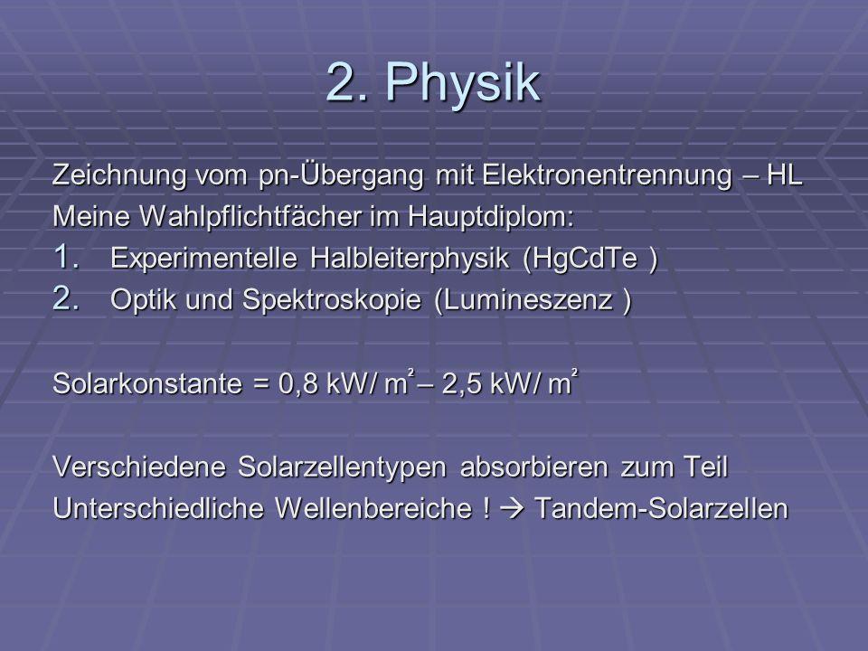 2. Physik Zeichnung vom pn-Übergang mit Elektronentrennung – HL Meine Wahlpflichtfächer im Hauptdiplom: 1. Experimentelle Halbleiterphysik (HgCdTe ) 2