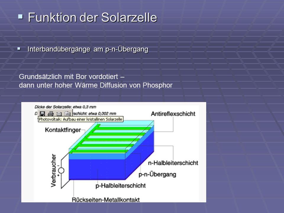 Funktion der Solarzelle Funktion der Solarzelle Interbandübergänge am p-n-Übergang Interbandübergänge am p-n-Übergang Grundsätzlich mit Bor vordotiert