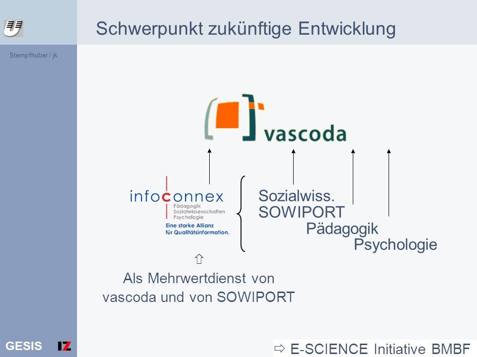 GESIS 10 Schwerpunkt zukünftige Entwicklung Sozialwiss. SOWIPORT Pädagogik Psychologie Als Mehrwertdienst von vascoda und von SOWIPORT Stempfhuber / j