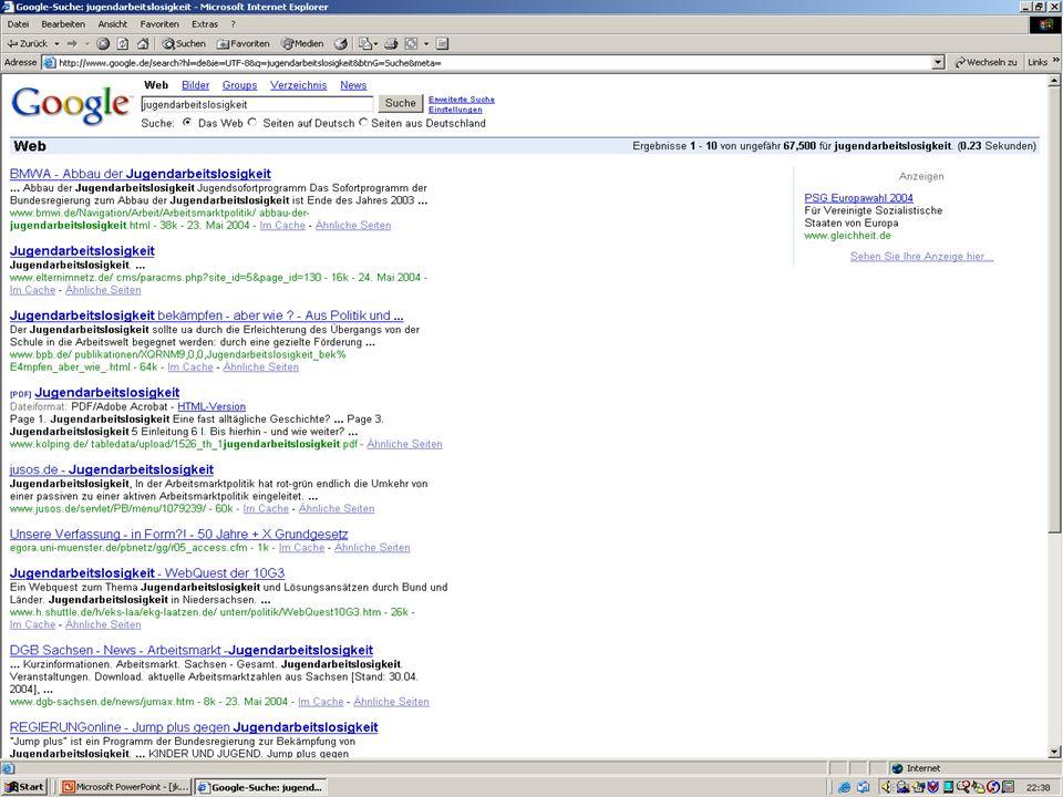 GESIS 24 Google Jugendarbeitslosigkeit