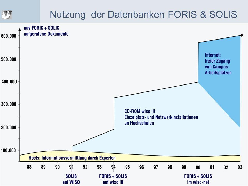 GESIS 4 Nutzerbefragungen (BKP 2003, GESIS und IZ 1997 - 2003, IMAC 2002,...) Fachportale Volltexte direkt Fachcluster für interdisziplinäre Überschneidungsbereiche Allgem.